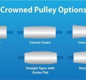 Crowned Pulleys